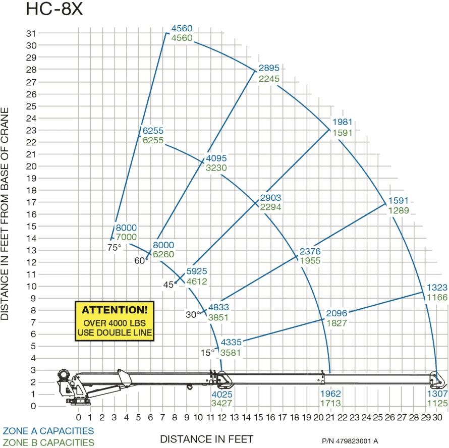 HC-8x – Auto Crane